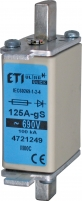 Предохранитель NH 00C gS 63A арт.004721246